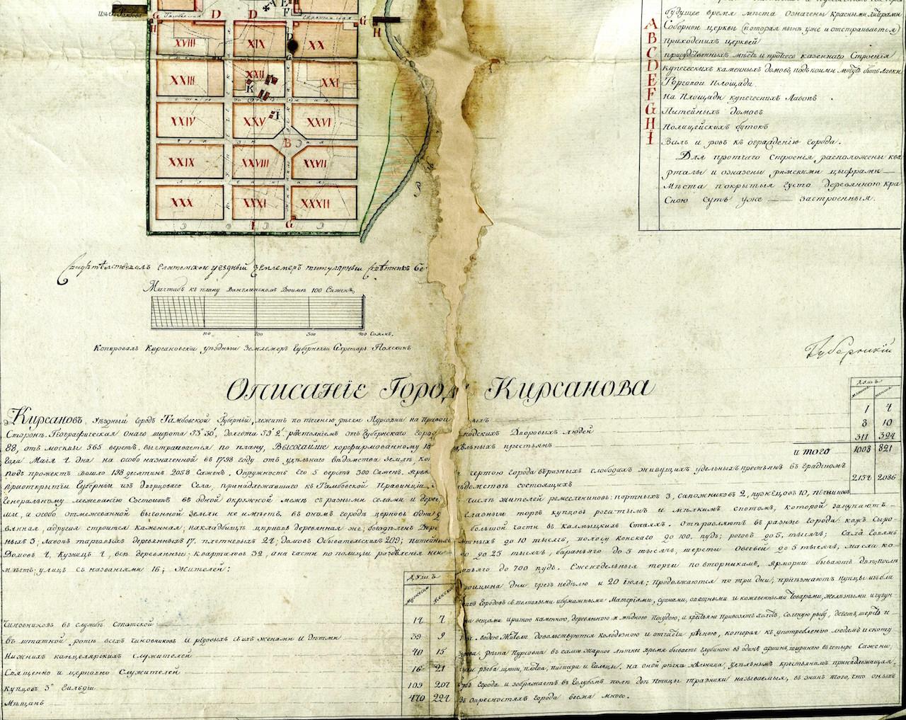 План города Кирсанова. 1804 год
